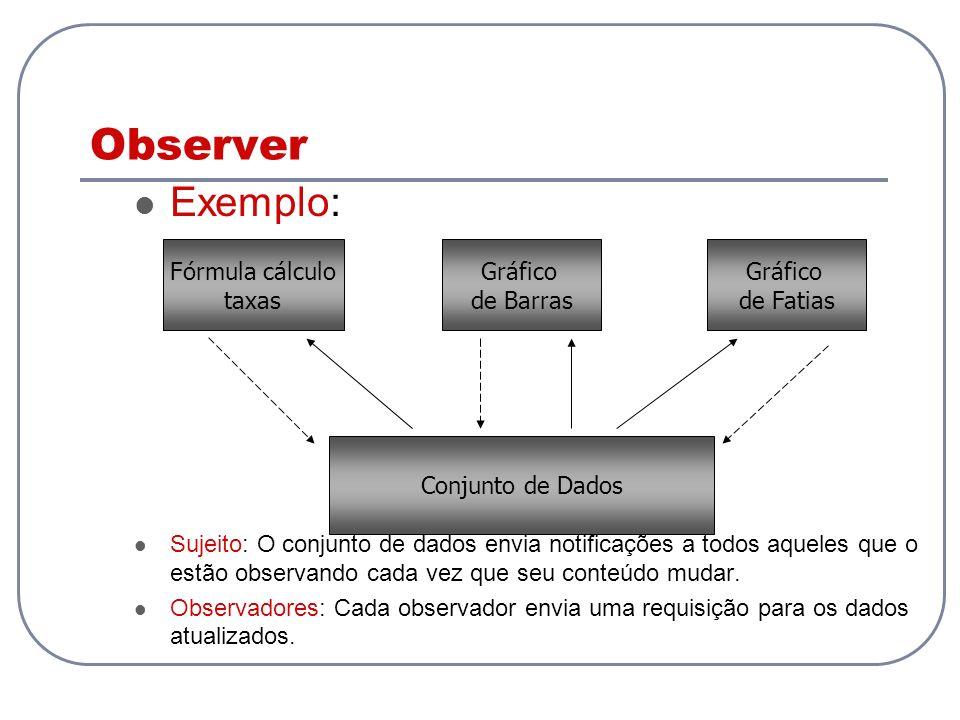 Observer Exemplo: Sujeito: O conjunto de dados envia notificações a todos aqueles que o estão observando cada vez que seu conteúdo mudar.
