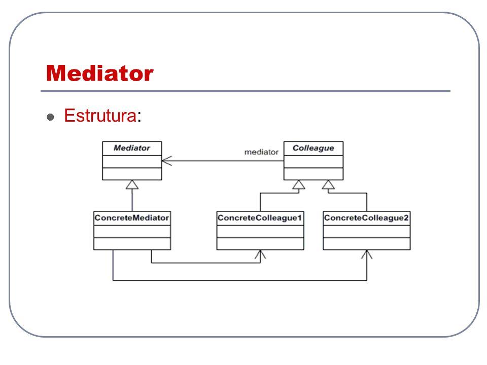 Mediator Estrutura: