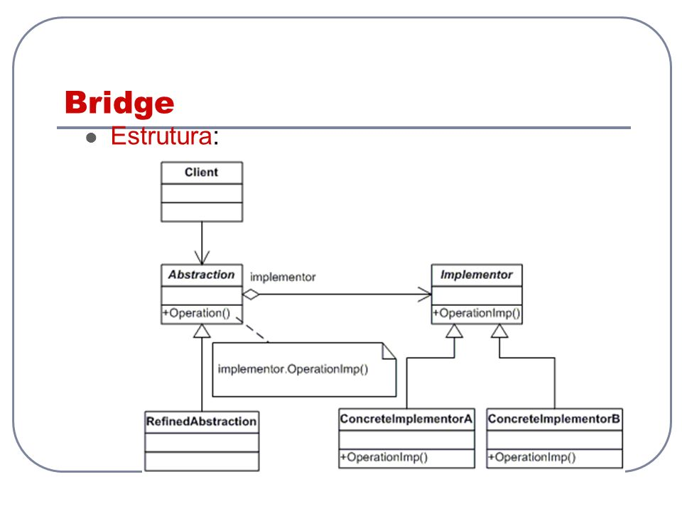 Bridge Estrutura: