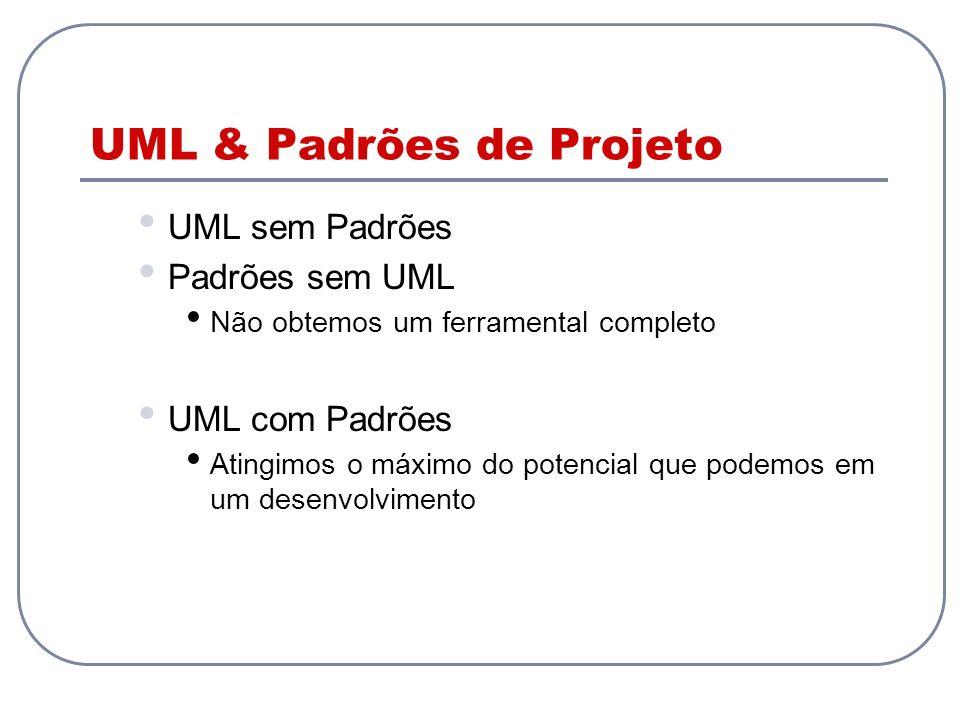 UML & Padrões de Projeto