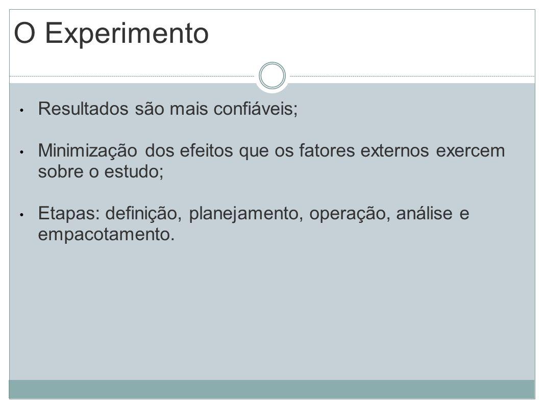 O Experimento Resultados são mais confiáveis;