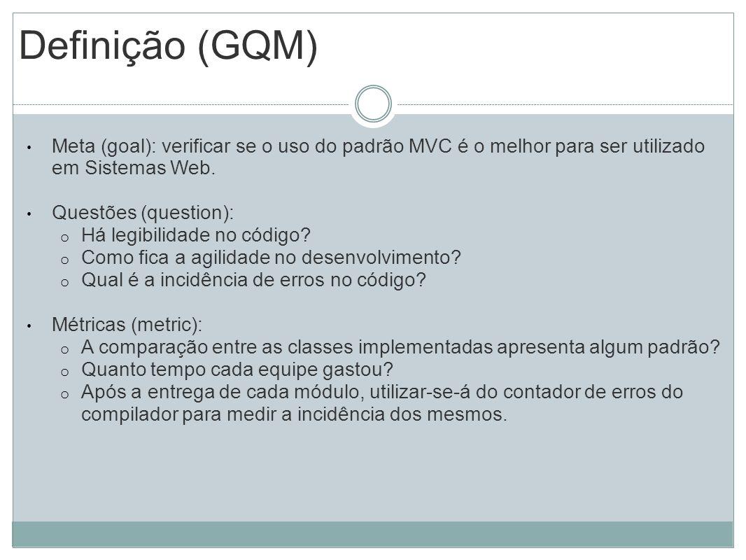 Definição (GQM) Meta (goal): verificar se o uso do padrão MVC é o melhor para ser utilizado em Sistemas Web.