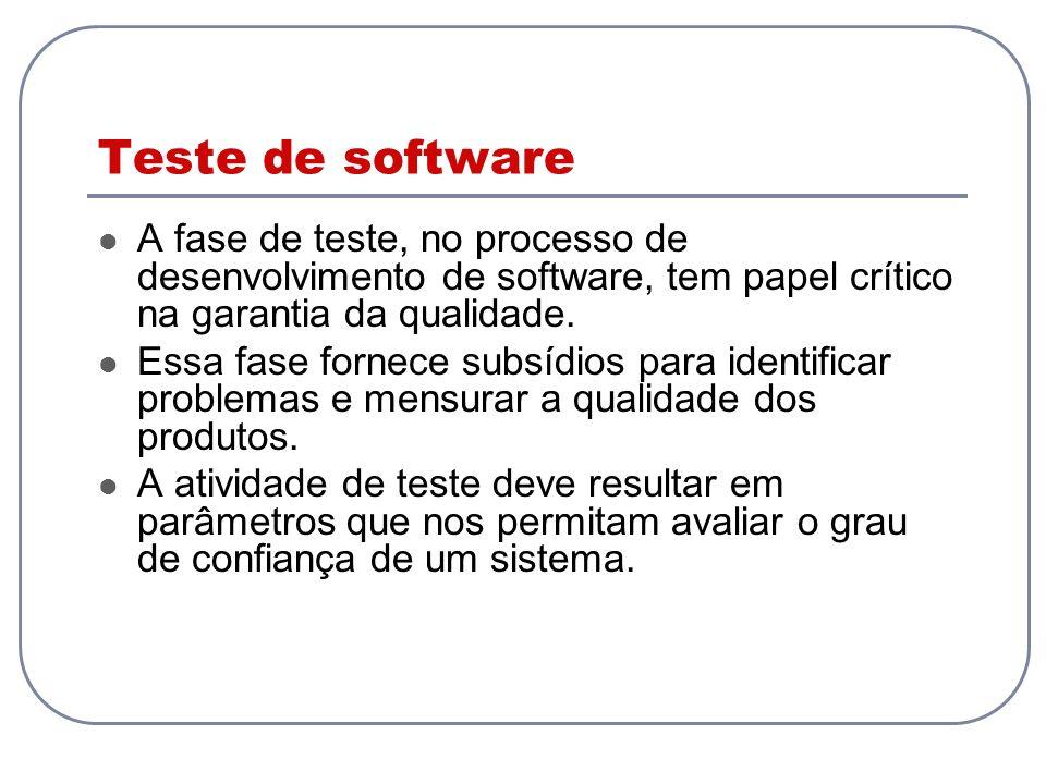 Teste de software A fase de teste, no processo de desenvolvimento de software, tem papel crítico na garantia da qualidade.