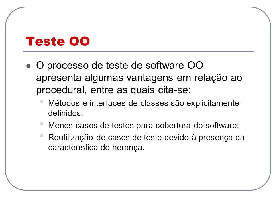 Teste OO O processo de teste de software OO apresenta algumas vantagens em relação ao procedural, entre as quais cita-se: