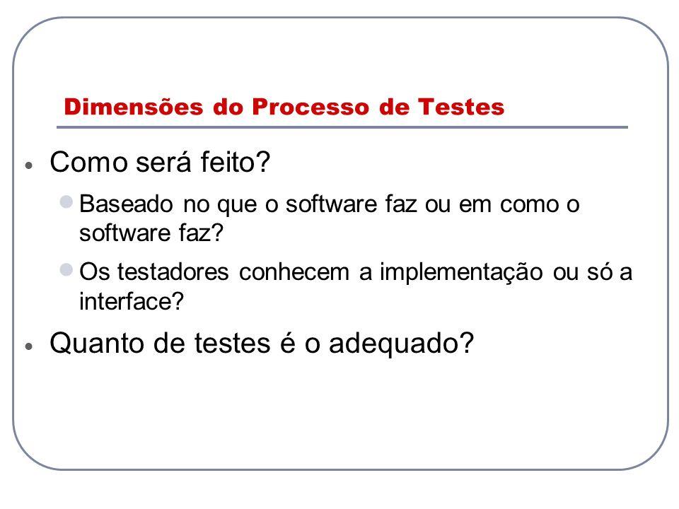 Dimensões do Processo de Testes