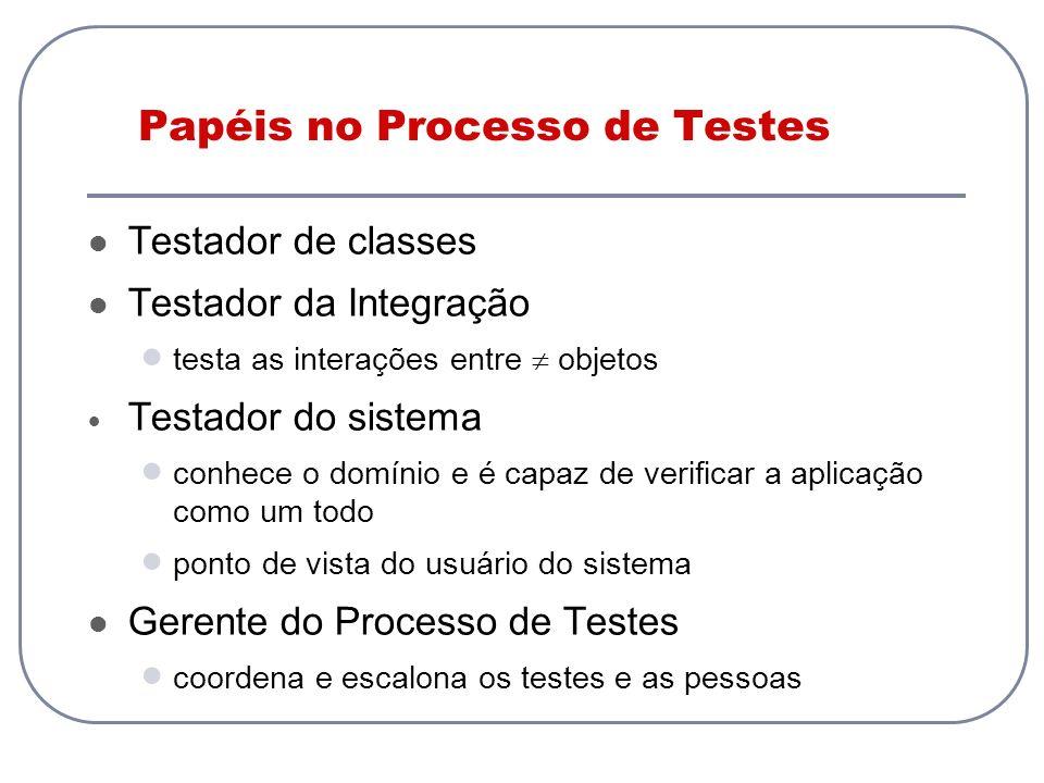 Papéis no Processo de Testes
