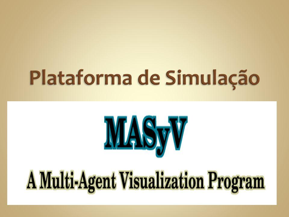 Plataforma de Simulação