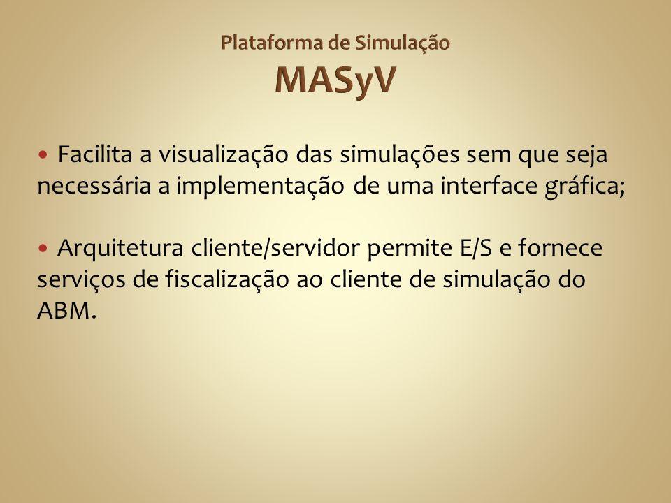 Plataforma de Simulação MASyV