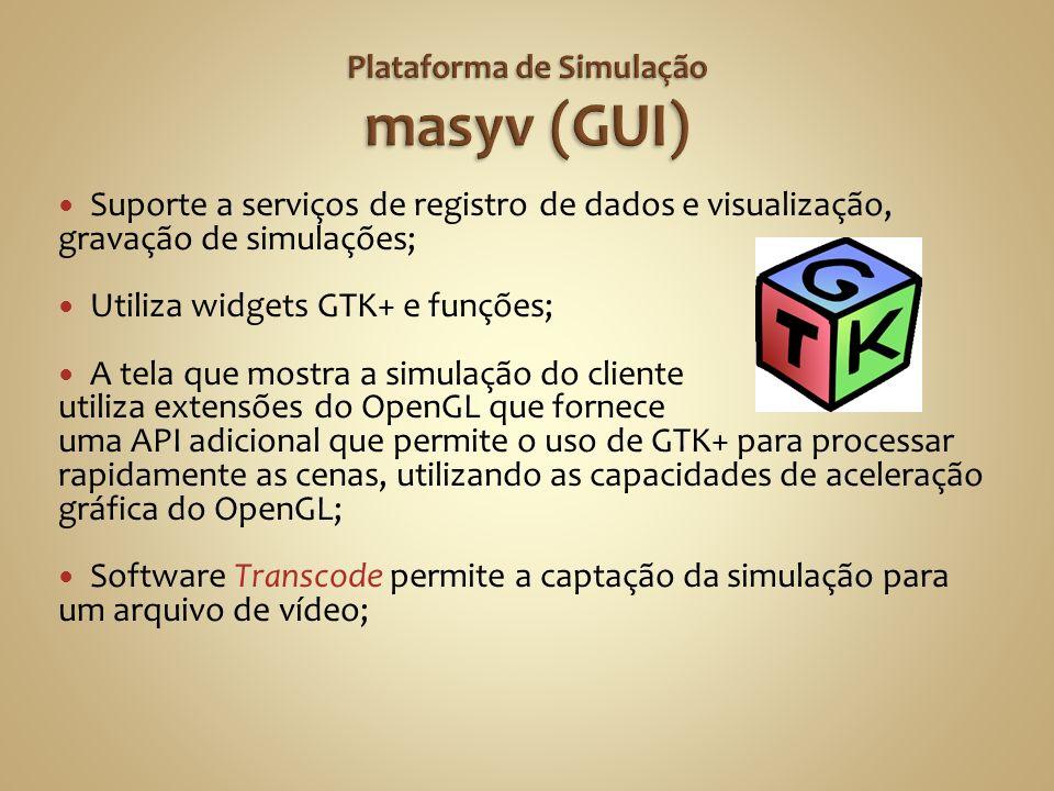 Plataforma de Simulação masyv (GUI)