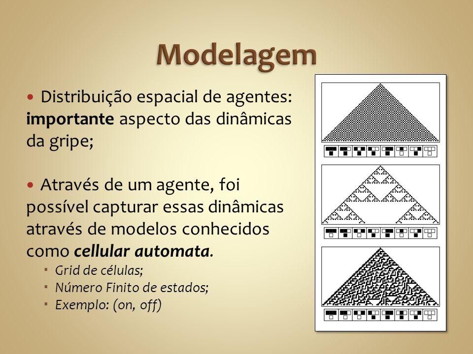 ModelagemDistribuição espacial de agentes: importante aspecto das dinâmicas da gripe;