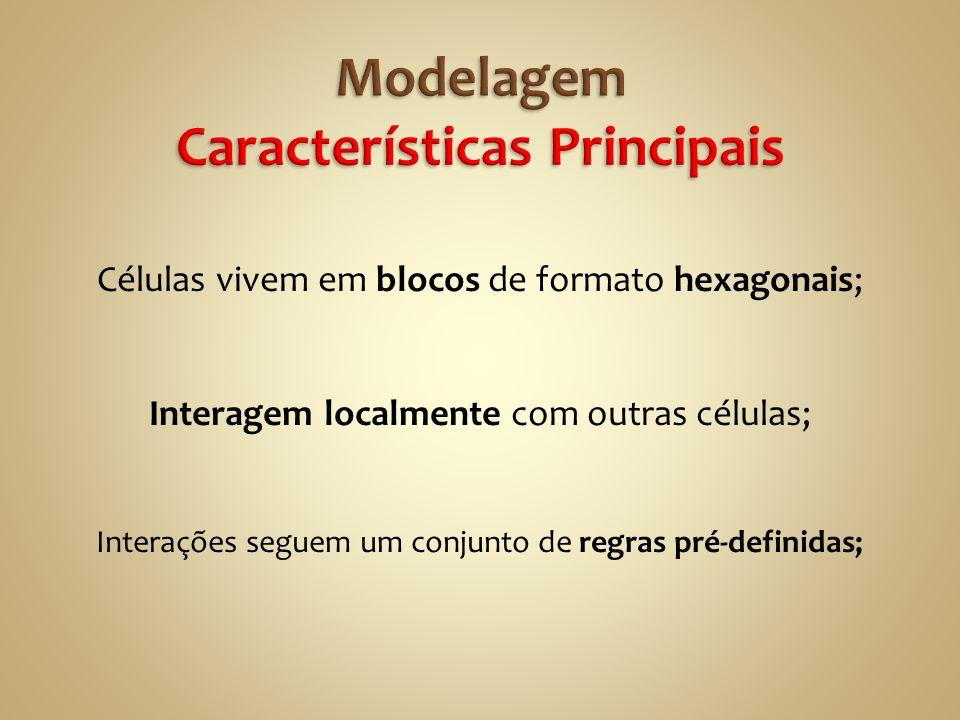 Modelagem Características Principais