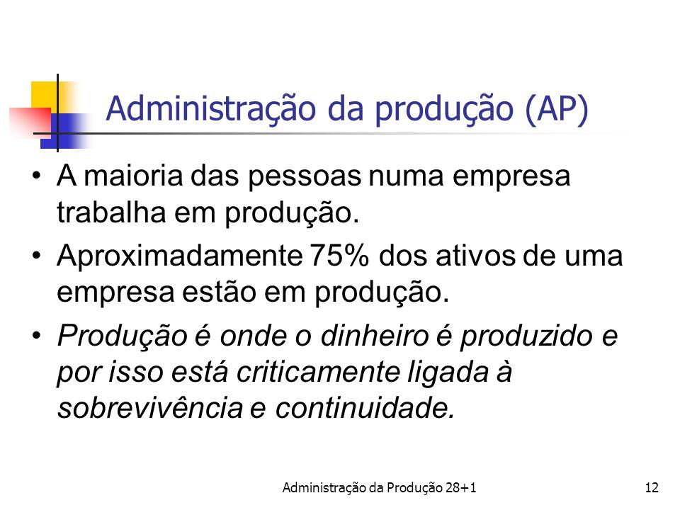 Administração da produção (AP)