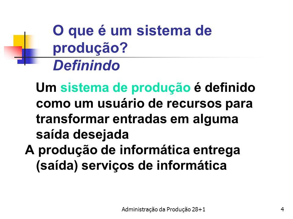 O que é um sistema de produção Definindo