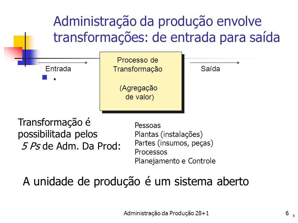 Administração da Produção 28+1