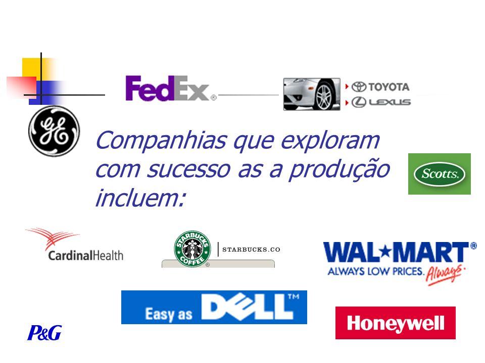 Companhias que exploram com sucesso as a produção incluem: