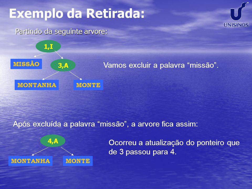 Exemplo da Retirada: Vamos excluir a palavra missão .