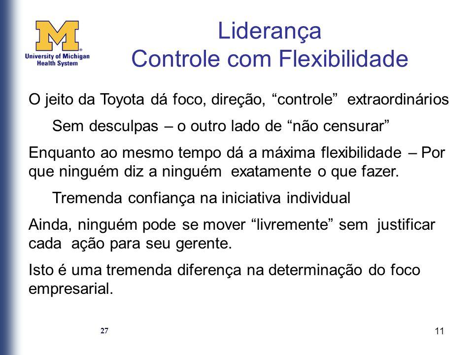 Liderança Controle com Flexibilidade