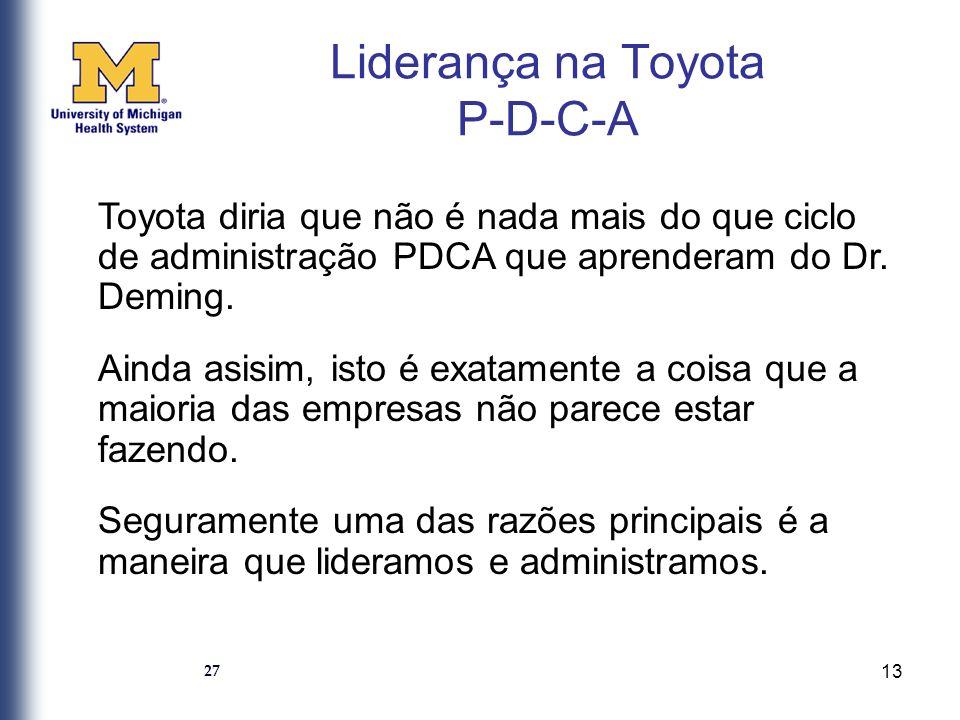 Liderança na Toyota P-D-C-A