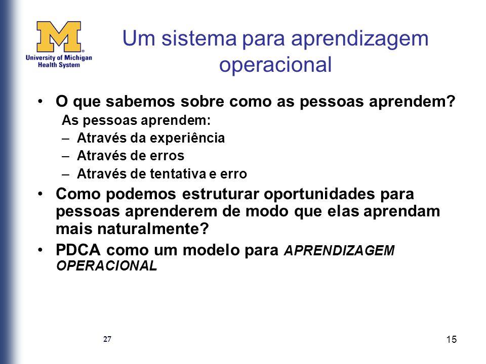 Um sistema para aprendizagem operacional