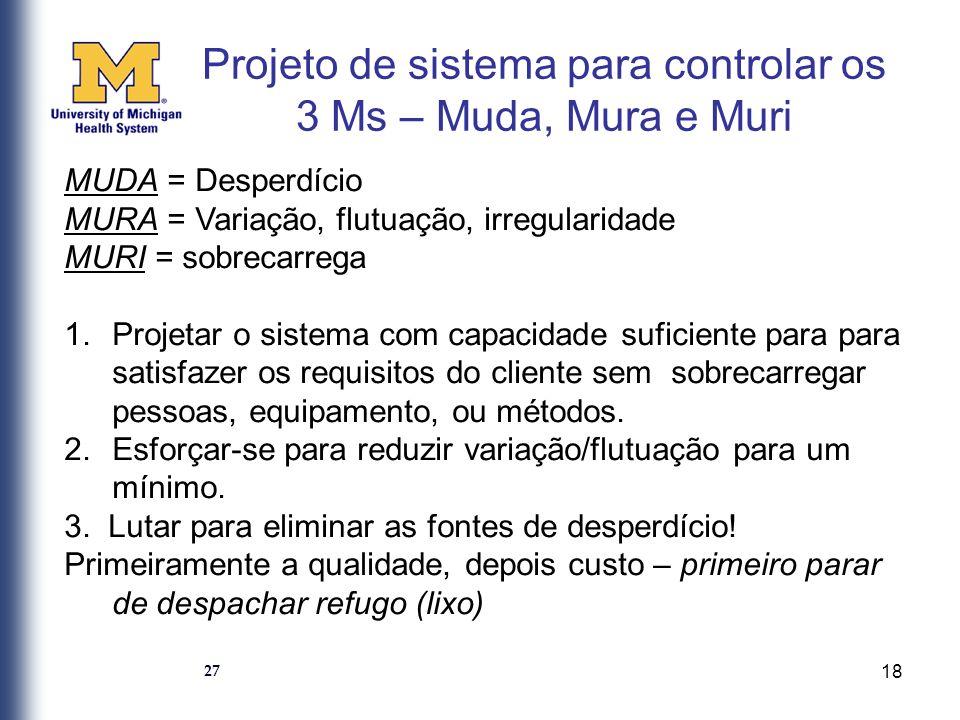 Projeto de sistema para controlar os 3 Ms – Muda, Mura e Muri