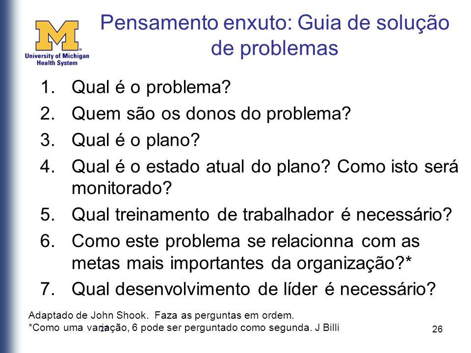 Pensamento enxuto: Guia de solução de problemas