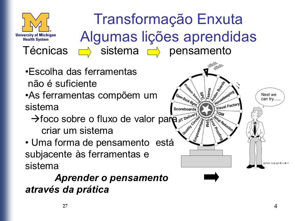 Transformação Enxuta Algumas lições aprendidas