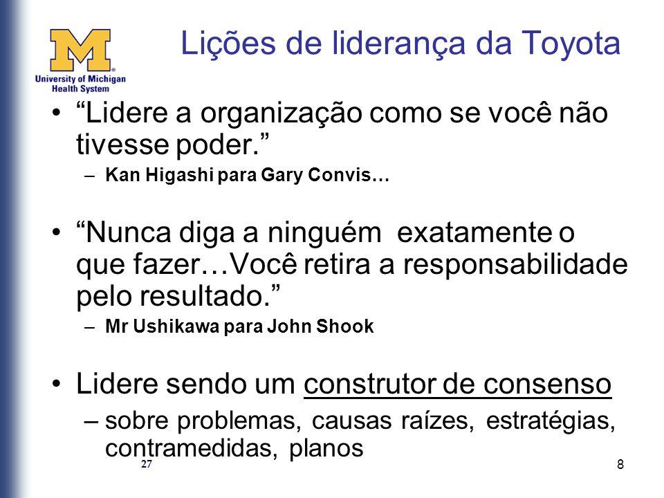 Lições de liderança da Toyota