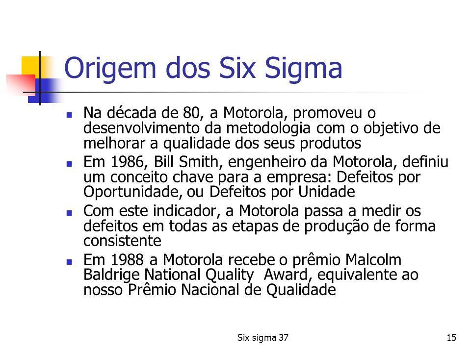 Origem dos Six Sigma Na década de 80, a Motorola, promoveu o desenvolvimento da metodologia com o objetivo de melhorar a qualidade dos seus produtos.