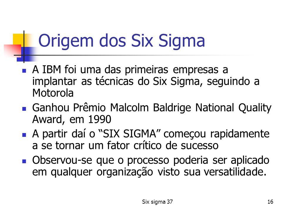 Origem dos Six Sigma A IBM foi uma das primeiras empresas a implantar as técnicas do Six Sigma, seguindo a Motorola.