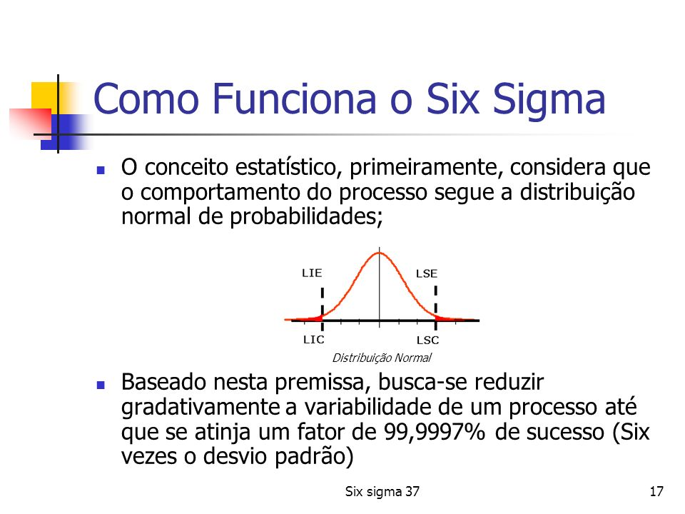 Como Funciona o Six Sigma