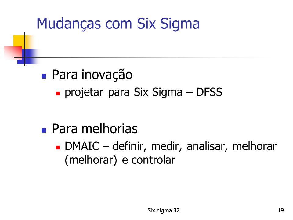 Mudanças com Six Sigma Para inovação Para melhorias