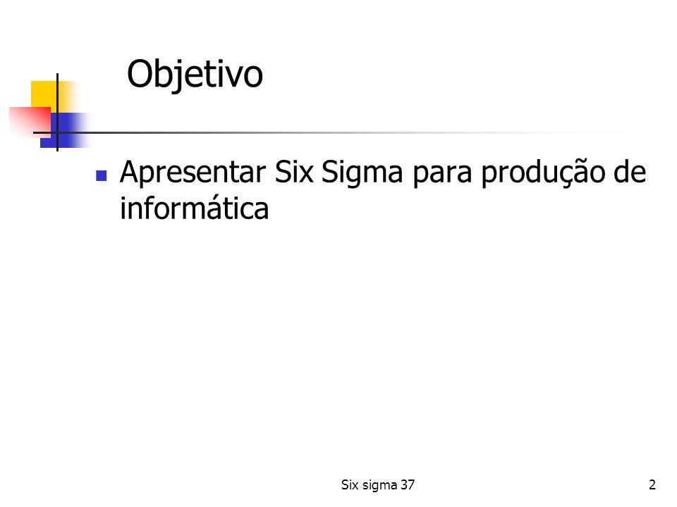Objetivo Apresentar Six Sigma para produção de informática