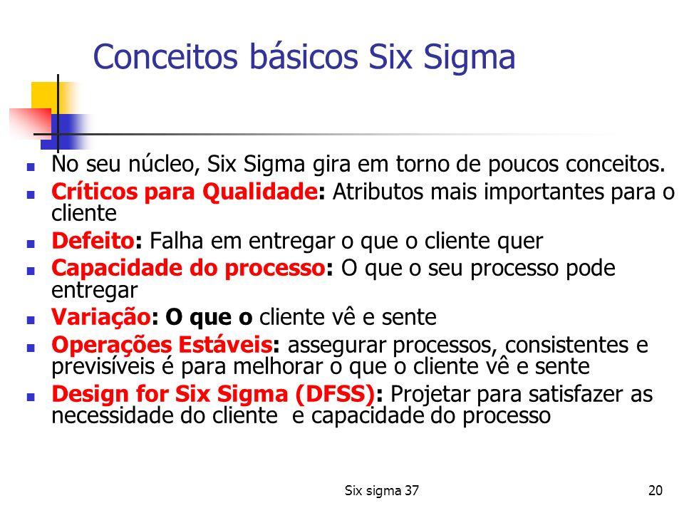 Conceitos básicos Six Sigma