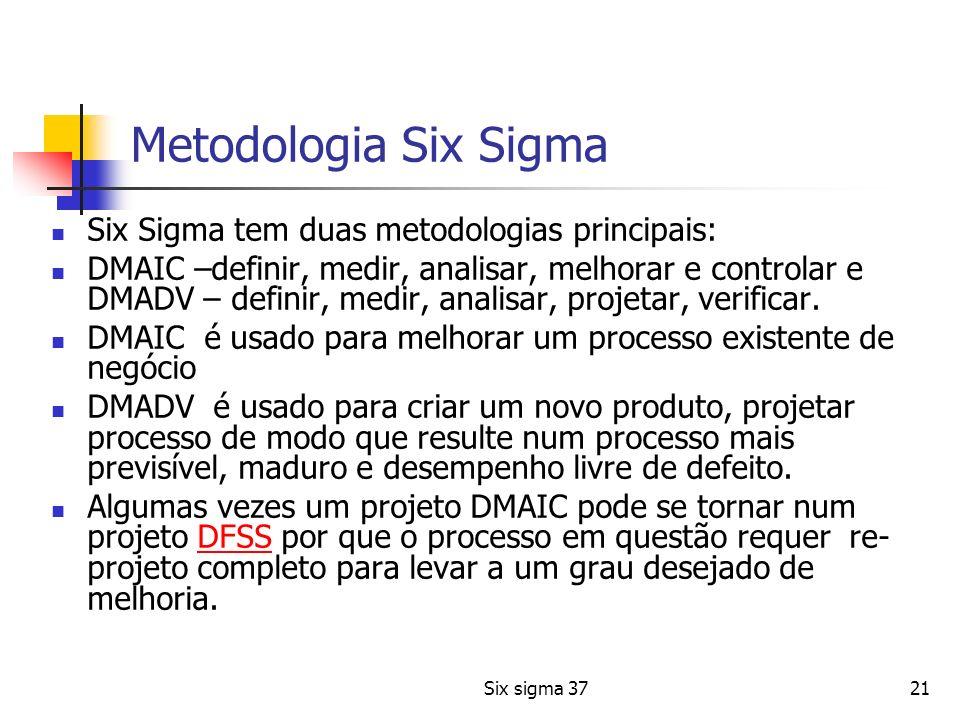 Metodologia Six Sigma Six Sigma tem duas metodologias principais:
