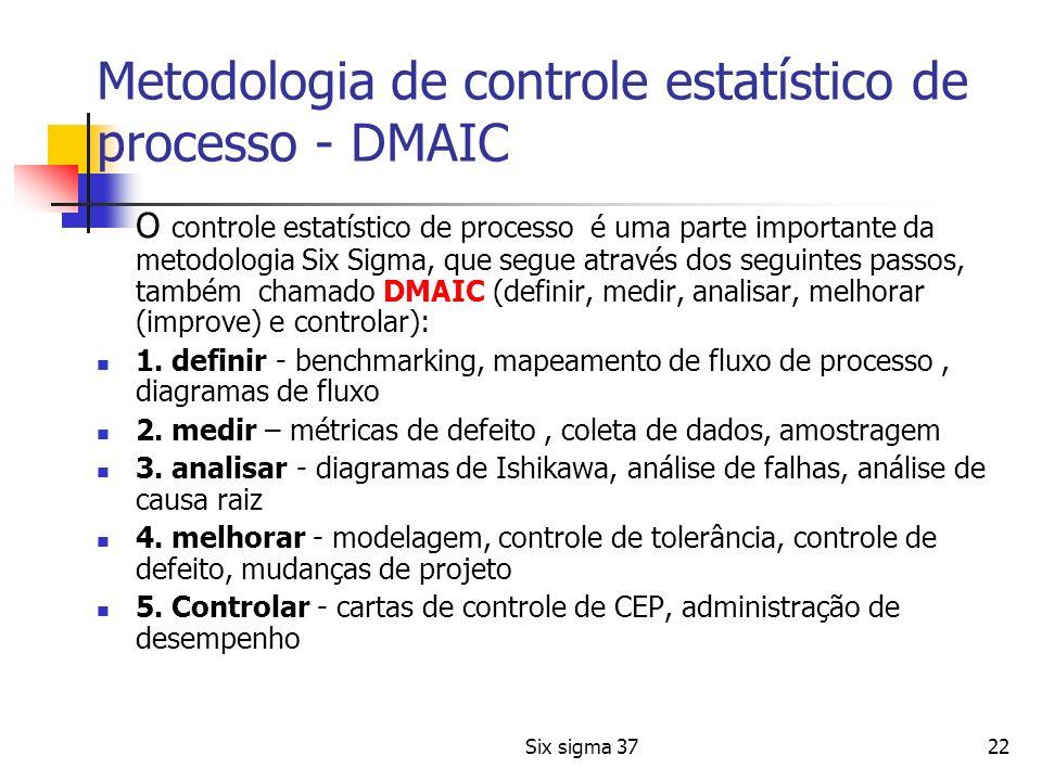 Metodologia de controle estatístico de processo - DMAIC