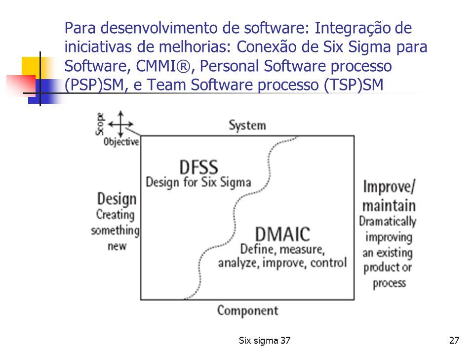 Para desenvolvimento de software: Integração de iniciativas de melhorias: Conexão de Six Sigma para Software, CMMI®, Personal Software processo (PSP)SM, e Team Software processo (TSP)SM
