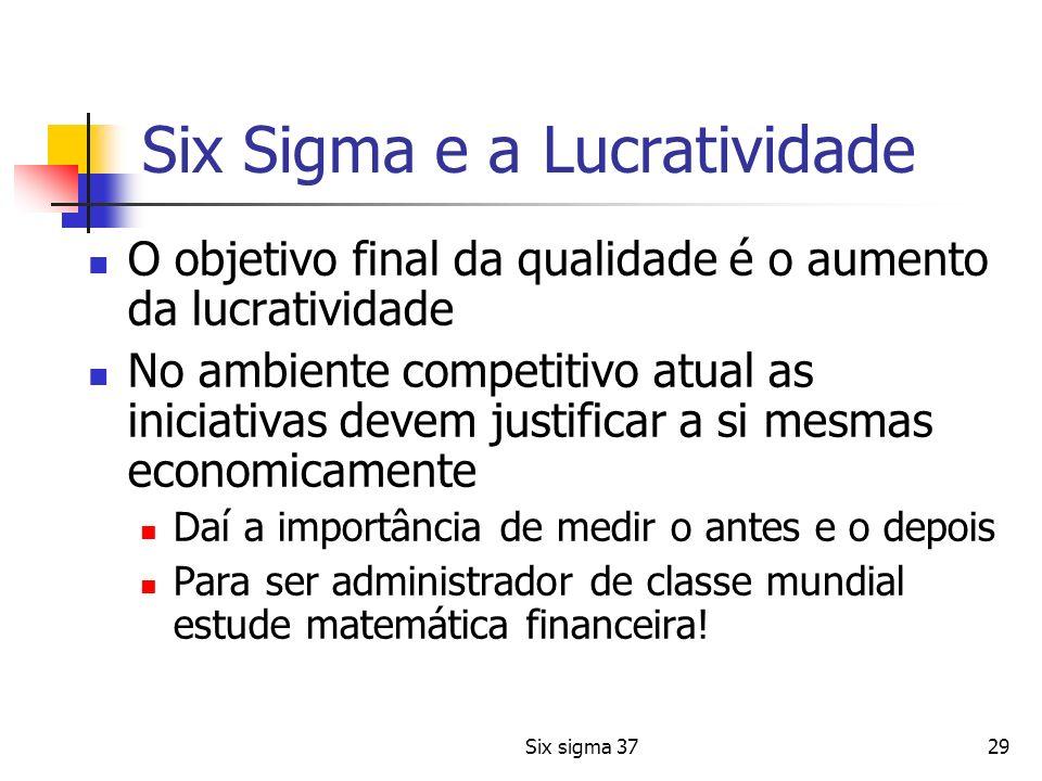 Six Sigma e a Lucratividade