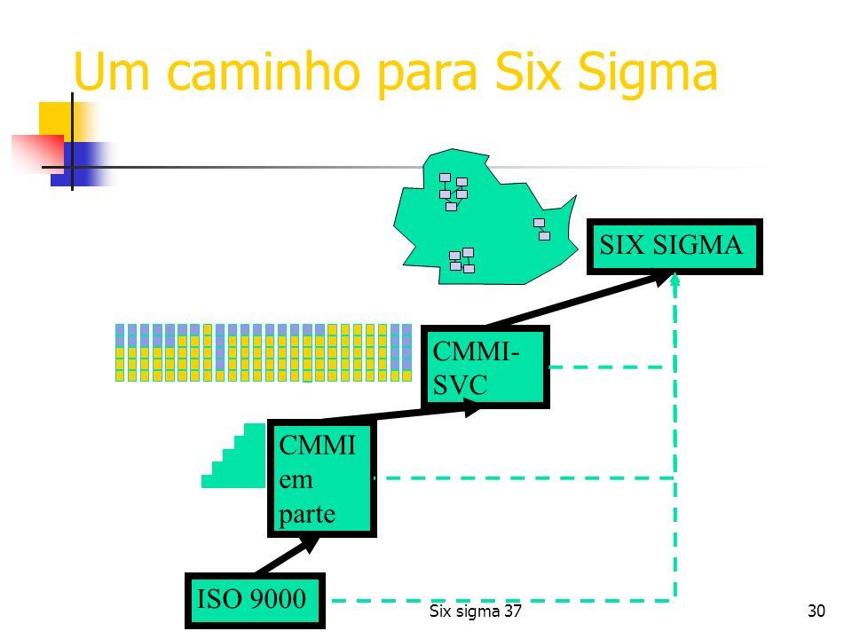 Um caminho para Six Sigma