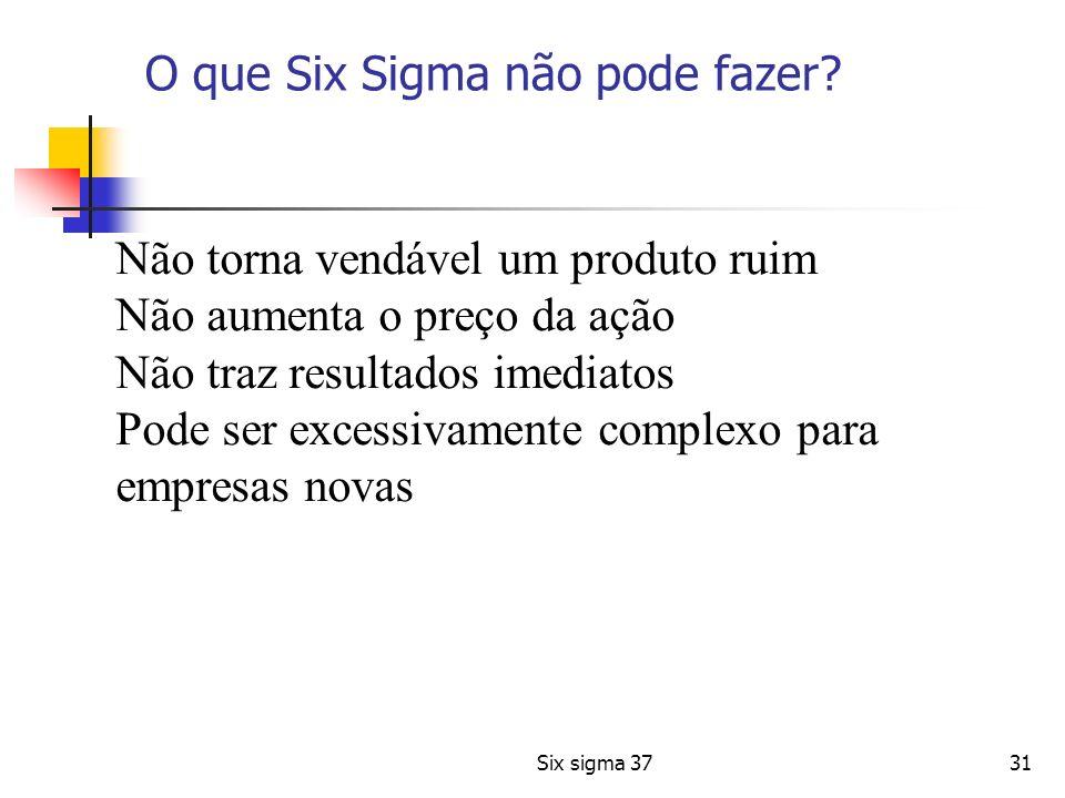 O que Six Sigma não pode fazer