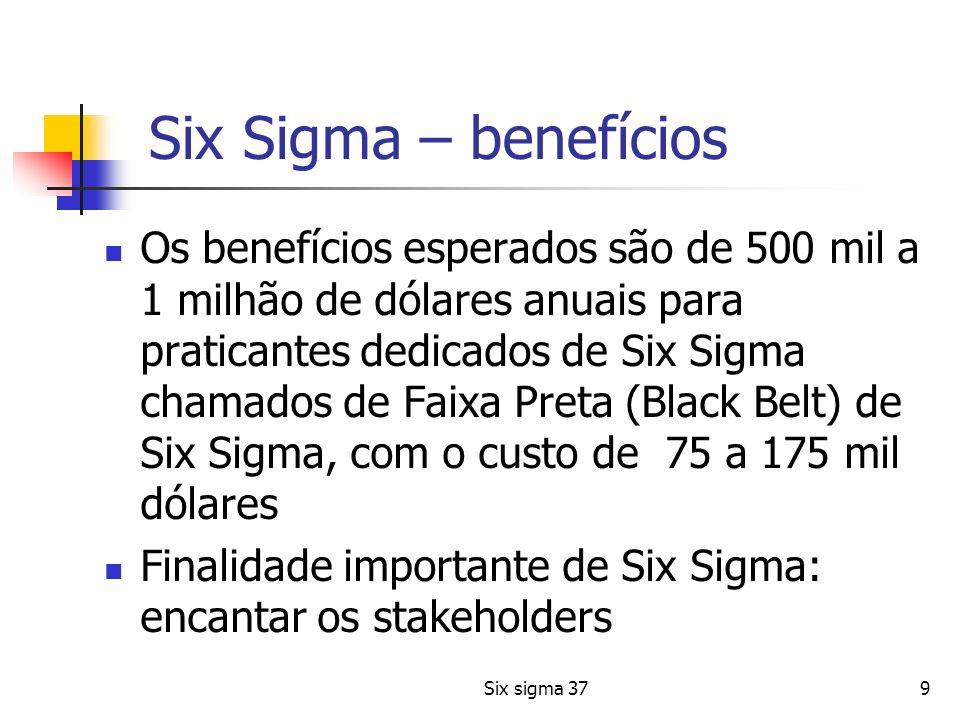 Six Sigma – benefícios