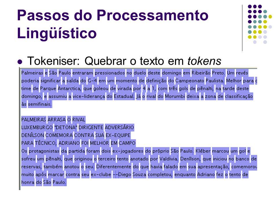Passos do Processamento Lingüístico