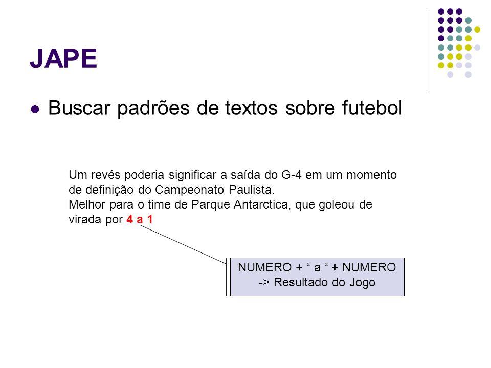 NUMERO + a + NUMERO -> Resultado do Jogo