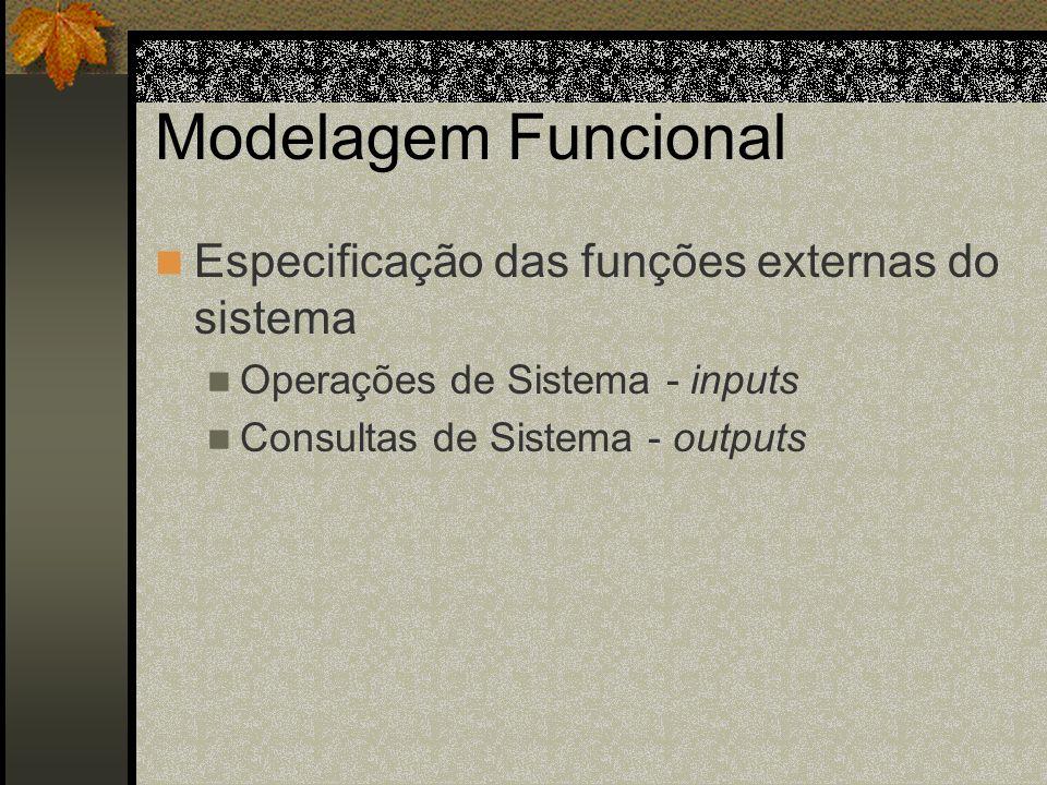 Modelagem Funcional Especificação das funções externas do sistema
