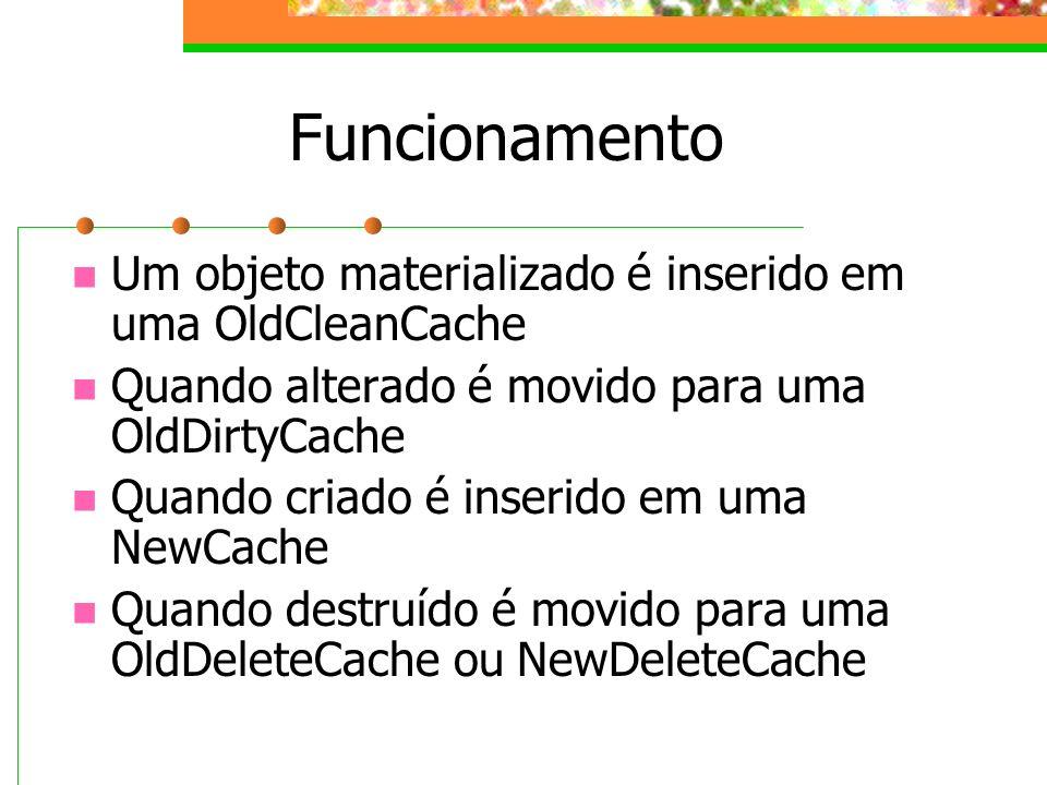 Funcionamento Um objeto materializado é inserido em uma OldCleanCache