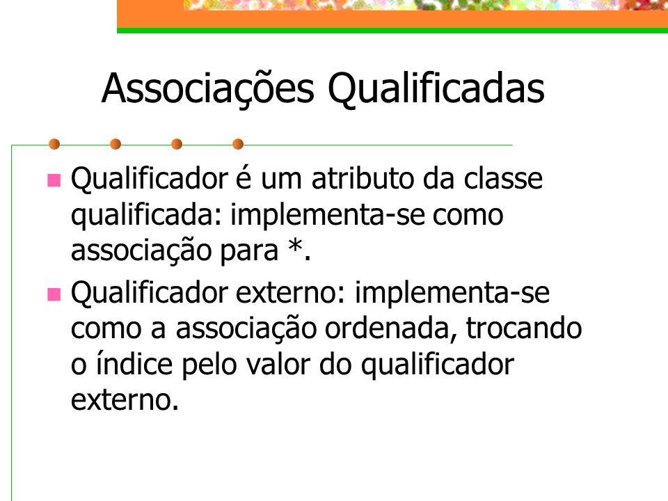 Associações Qualificadas