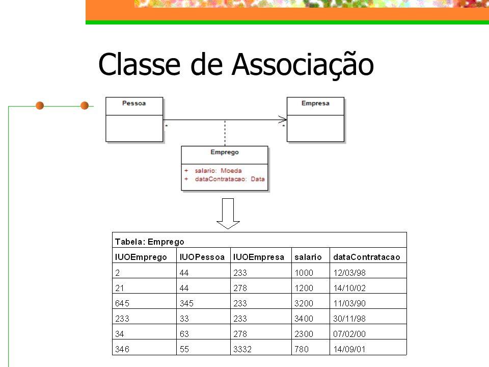 Classe de Associação