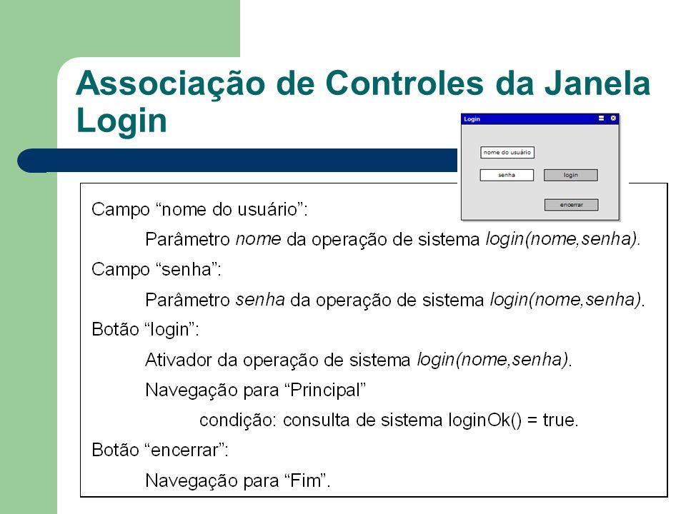 Associação de Controles da Janela Login