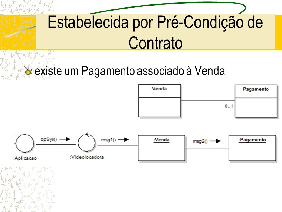 Estabelecida por Pré-Condição de Contrato