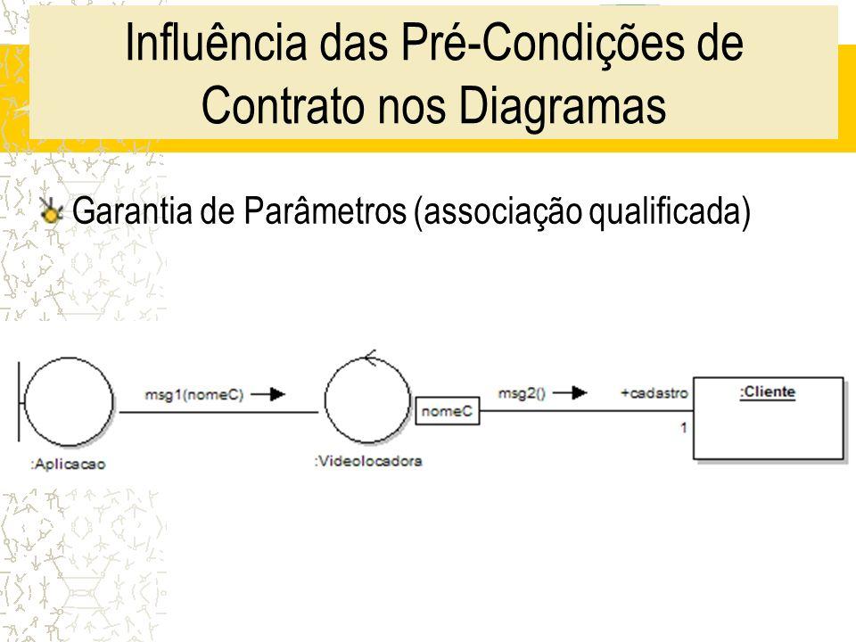Influência das Pré-Condições de Contrato nos Diagramas