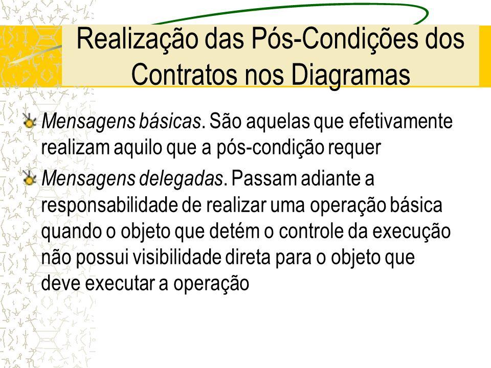 Realização das Pós-Condições dos Contratos nos Diagramas